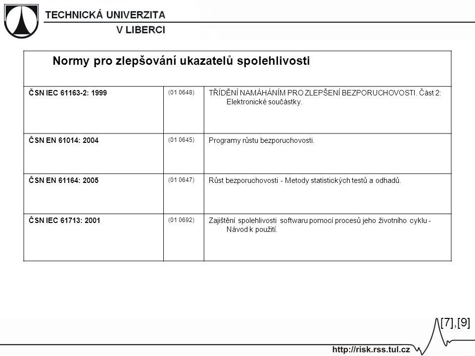 [7],[9][7],[9] Normy pro zlepšování ukazatelů spolehlivosti ČSN IEC 61163-2: 1999 (01 0648) TŘÍDĚNÍ NAMÁHÁNÍM PRO ZLEPŠENÍ BEZPORUCHOVOSTI.