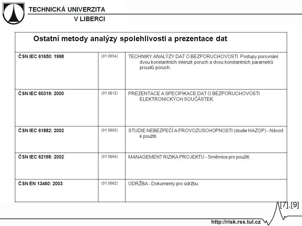 [7],[9][7],[9] Ostatní metody analýzy spolehlivosti a prezentace dat ČSN IEC 61650: 1998 (01 0654) TECHNIKY ANALÝZY DAT O BEZPORUCHOVOSTI.