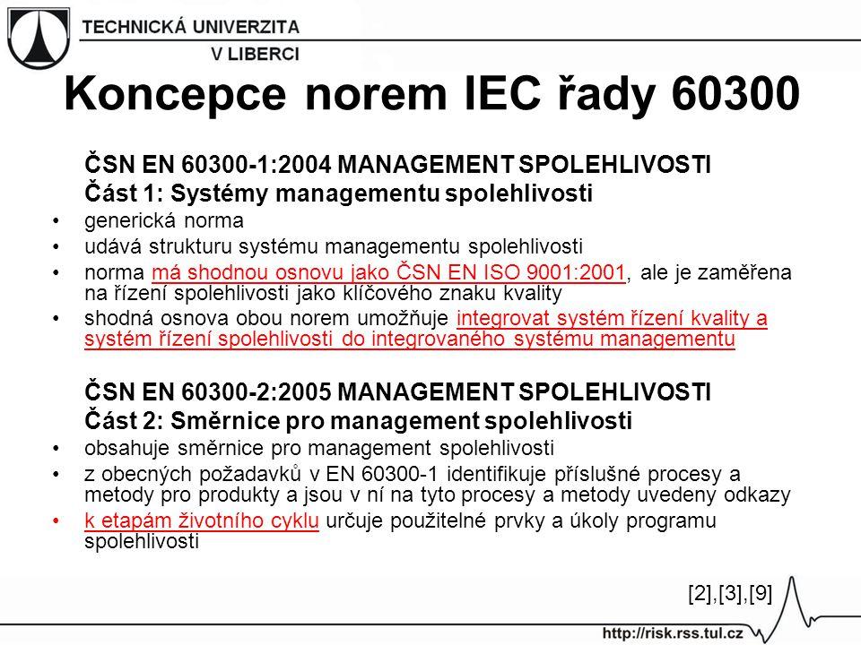 Koncepce norem IEC řady 60300 ČSN EN 60300-1:2004 MANAGEMENT SPOLEHLIVOSTI Část 1: Systémy managementu spolehlivosti generická norma udává strukturu systému managementu spolehlivosti norma má shodnou osnovu jako ČSN EN ISO 9001:2001, ale je zaměřena na řízení spolehlivosti jako klíčového znaku kvality shodná osnova obou norem umožňuje integrovat systém řízení kvality a systém řízení spolehlivosti do integrovaného systému managementu ČSN EN 60300-2:2005 MANAGEMENT SPOLEHLIVOSTI Část 2: Směrnice pro management spolehlivosti obsahuje směrnice pro management spolehlivosti z obecných požadavků v EN 60300-1 identifikuje příslušné procesy a metody pro produkty a jsou v ní na tyto procesy a metody uvedeny odkazy k etapám životního cyklu určuje použitelné prvky a úkoly programu spolehlivosti [2],[3],[9][2],[3],[9]