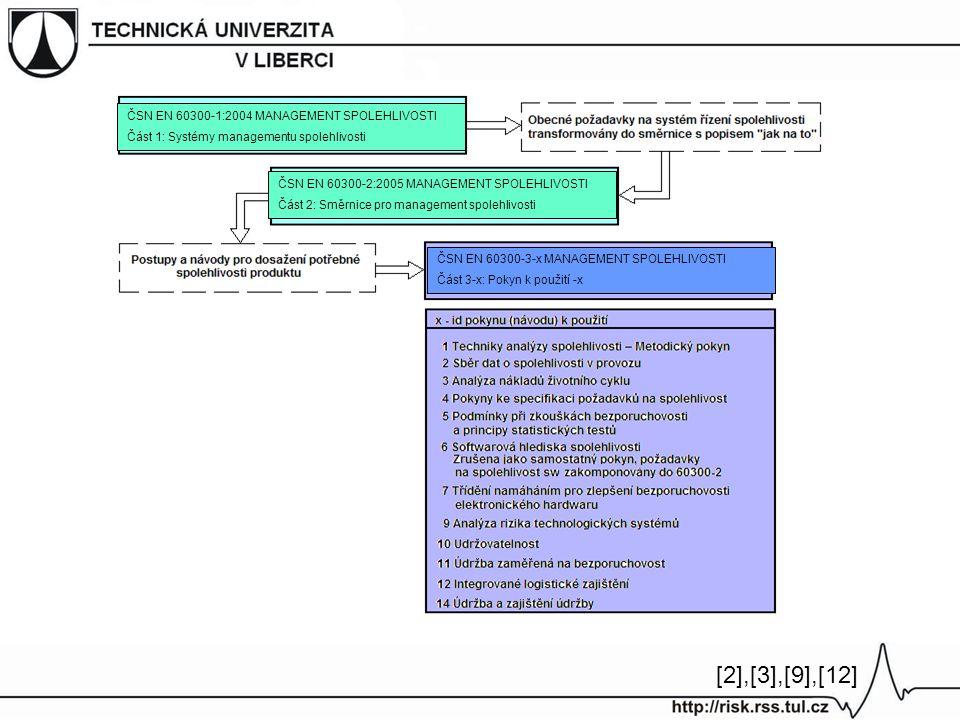 [2],[3],[9],[12] ČSN EN 60300-1:2004 MANAGEMENT SPOLEHLIVOSTI Část 1: Systémy managementu spolehlivosti ČSN EN 60300-2:2005 MANAGEMENT SPOLEHLIVOSTI Část 2: Směrnice pro management spolehlivosti ČSN EN 60300-3-x MANAGEMENT SPOLEHLIVOSTI Část 3-x: Pokyn k použití -x