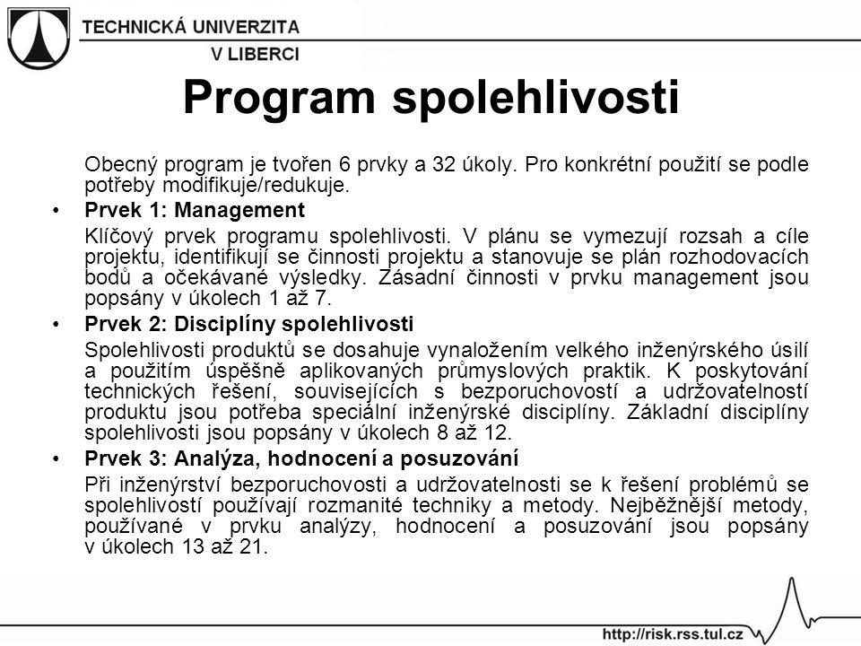 Program spolehlivosti Obecný program je tvořen 6 prvky a 32 úkoly.