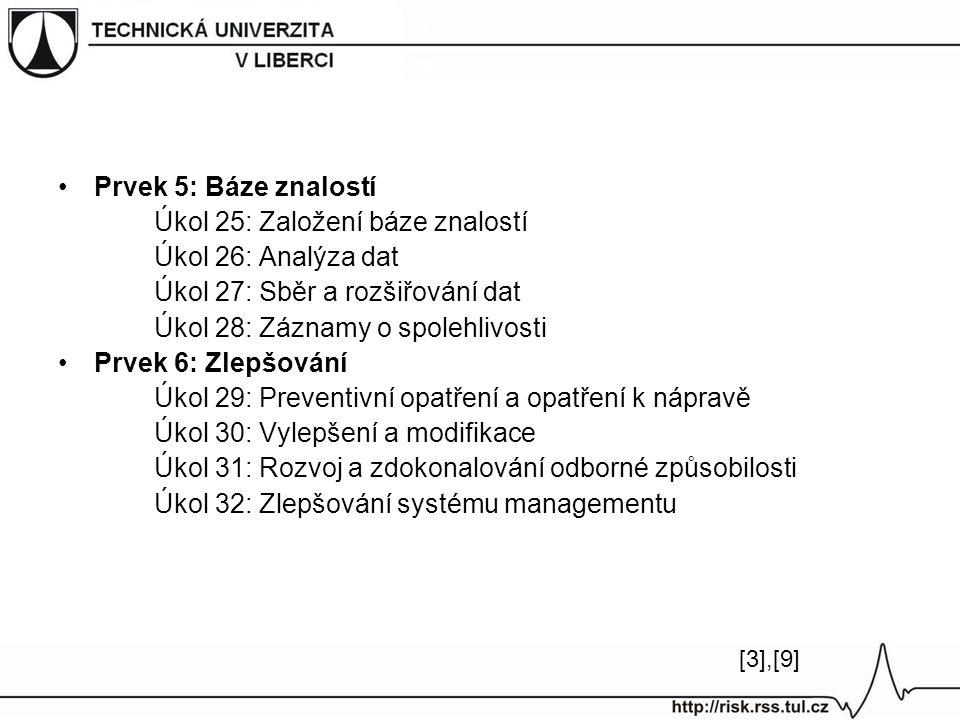 Prvek 5: Báze znalostí Úkol 25: Založení báze znalostí Úkol 26: Analýza dat Úkol 27: Sběr a rozšiřování dat Úkol 28: Záznamy o spolehlivosti Prvek 6: Zlepšování Úkol 29: Preventivní opatření a opatření k nápravě Úkol 30: Vylepšení a modifikace Úkol 31: Rozvoj a zdokonalování odborné způsobilosti Úkol 32: Zlepšování systému managementu [3],[9][3],[9]