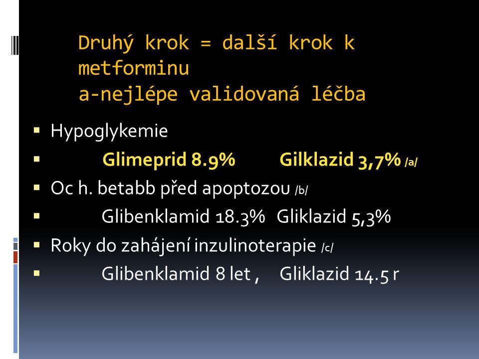 Druhý krok = další krok k metforminu a-nejlépe validovaná léčba  Hypoglykemie  Glimeprid 8.9% Gilklazid 3,7% /a/  Oc h.