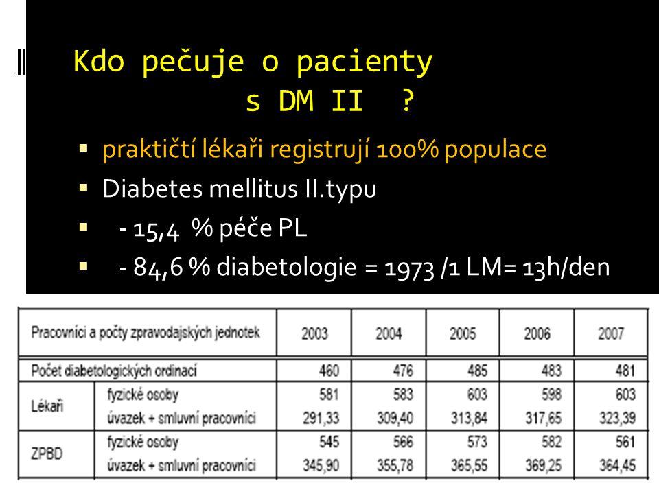 Kdo pečuje o pacienty s DM II .