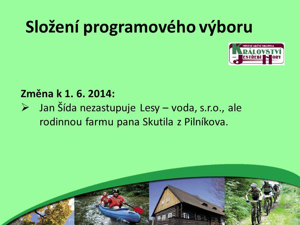 Složení programového výboru Změna k 1. 6. 2014:  Jan Šída nezastupuje Lesy – voda, s.r.o., ale rodinnou farmu pana Skutila z Pilníkova.