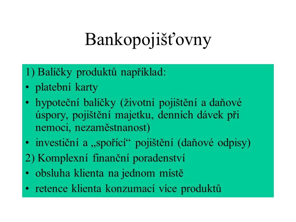 """Bankopojišťovny 1) Balíčky produktů například: platební karty hypoteční balíčky (životní pojištění a daňové úspory, pojištění majetku, denních dávek při nemoci, nezaměstnanost) investiční a """"spořící pojištění (daňové odpisy) 2) Komplexní finanční poradenství obsluha klienta na jednom místě retence klienta konzumací více produktů"""