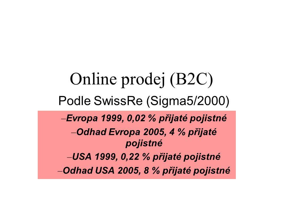 Online prodej (B2C) Podle SwissRe (Sigma5/2000) – Evropa 1999, 0,02 % přijaté pojistné – Odhad Evropa 2005, 4 % přijaté pojistné – USA 1999, 0,22 % přijaté pojistné – Odhad USA 2005, 8 % přijaté pojistné