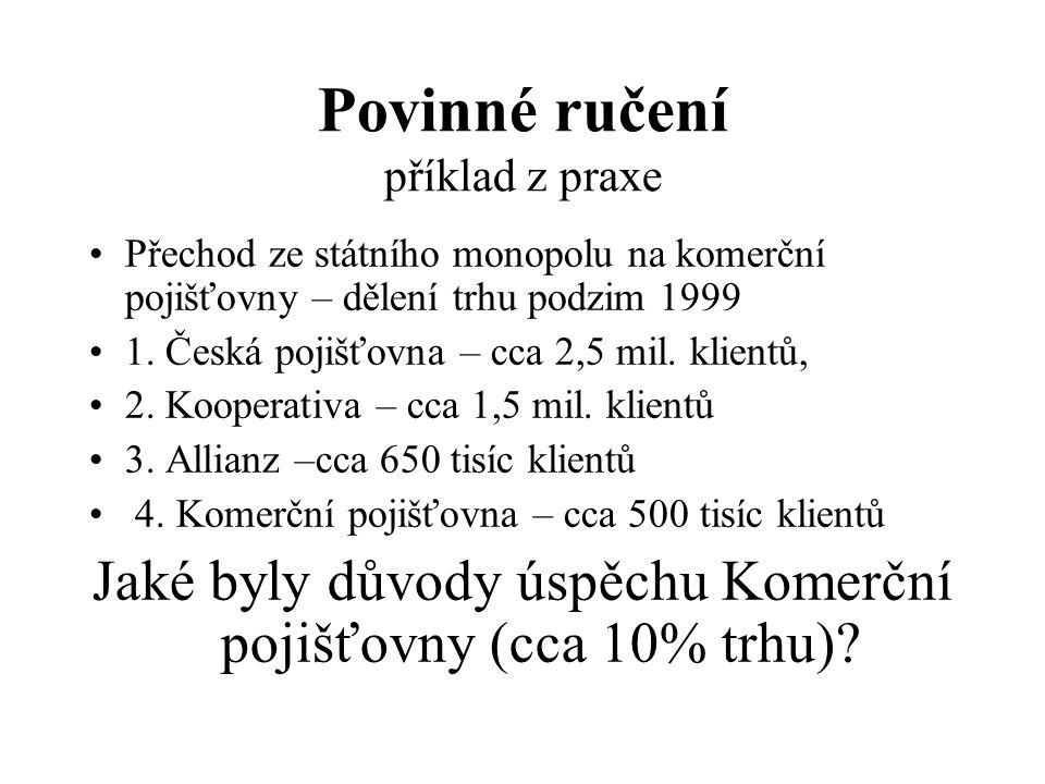 Povinné ručení příklad z praxe Přechod ze státního monopolu na komerční pojišťovny – dělení trhu podzim 1999 1.