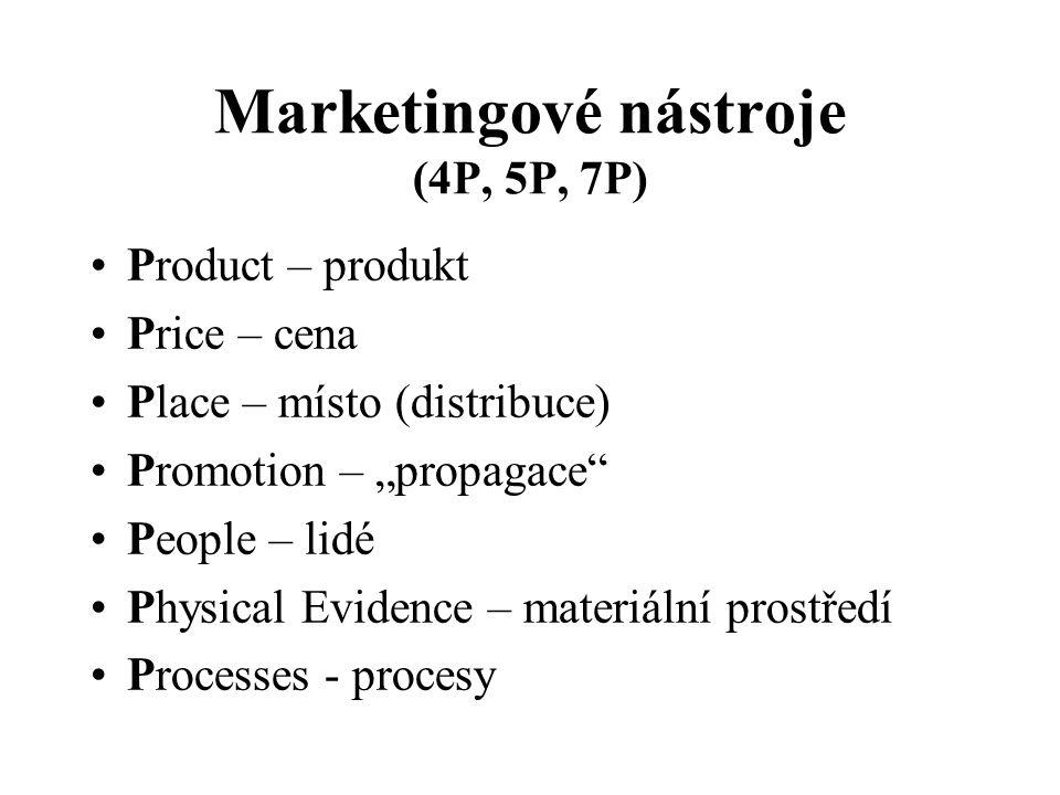 """Marketingové nástroje (4P, 5P, 7P) Product – produkt Price – cena Place – místo (distribuce) Promotion – """"propagace People – lidé Physical Evidence – materiální prostředí Processes - procesy"""
