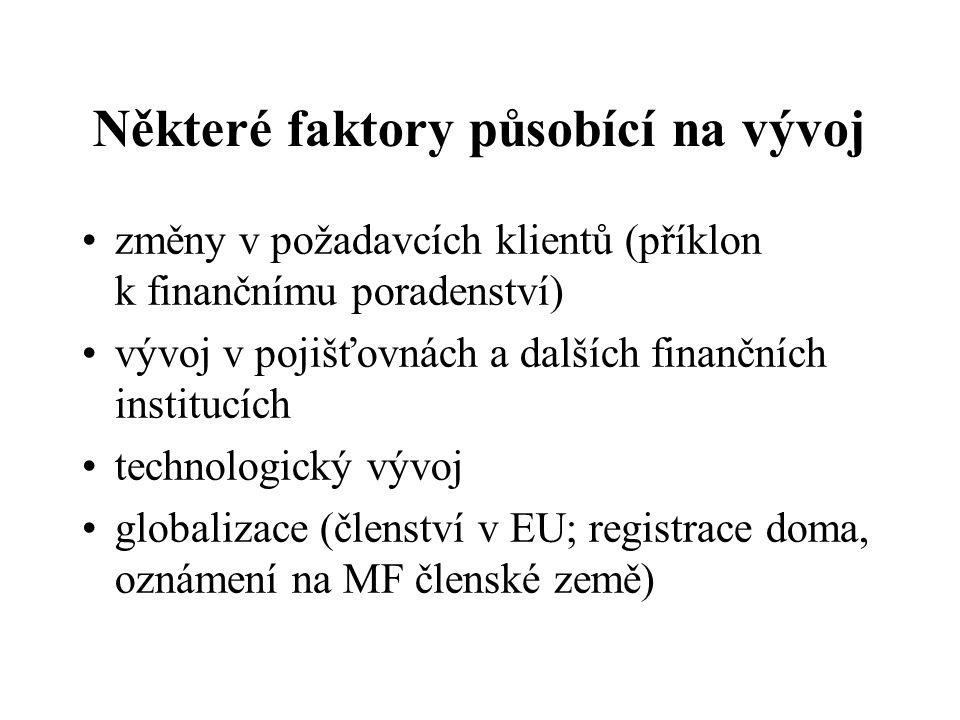 Některé faktory působící na vývoj změny v požadavcích klientů (příklon k finančnímu poradenství) vývoj v pojišťovnách a dalších finančních institucích technologický vývoj globalizace (členství v EU; registrace doma, oznámení na MF členské země)