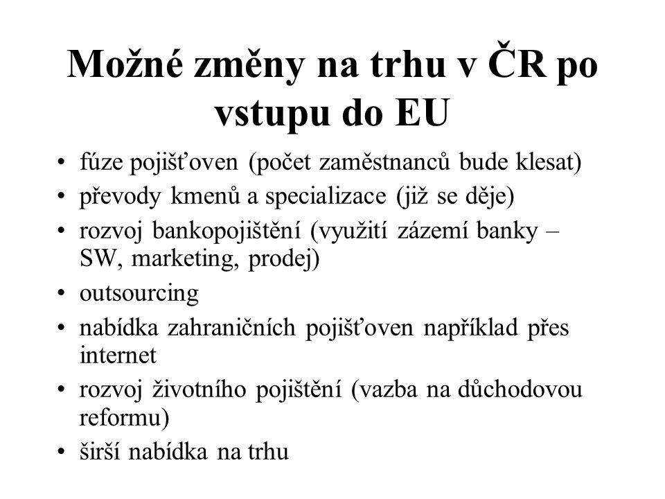 Možné změny na trhu v ČR po vstupu do EU fúze pojišťoven (počet zaměstnanců bude klesat) převody kmenů a specializace (již se děje) rozvoj bankopojištění (využití zázemí banky – SW, marketing, prodej) outsourcing nabídka zahraničních pojišťoven například přes internet rozvoj životního pojištění (vazba na důchodovou reformu) širší nabídka na trhu
