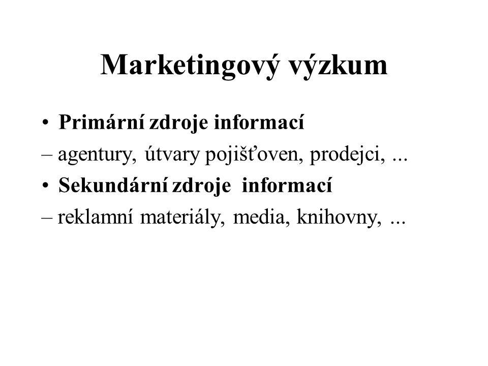 Marketingový výzkum Primární zdroje informací – agentury, útvary pojišťoven, prodejci,...