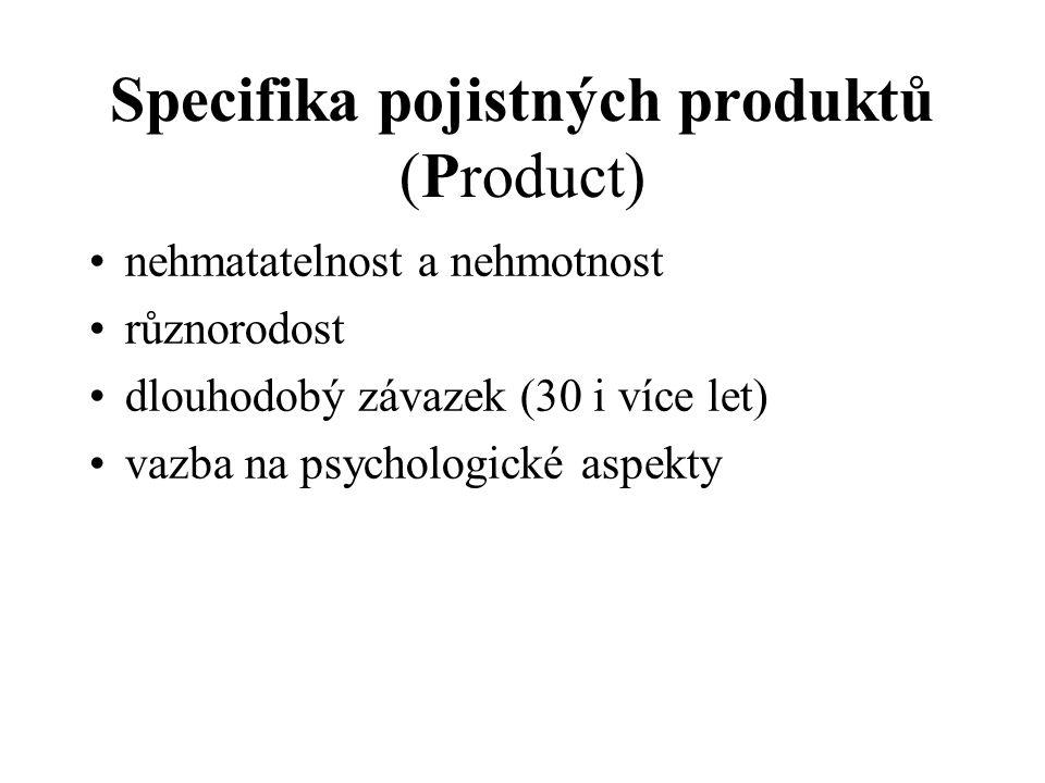 Specifika pojistných produktů (Product) nehmatatelnost a nehmotnost různorodost dlouhodobý závazek (30 i více let) vazba na psychologické aspekty