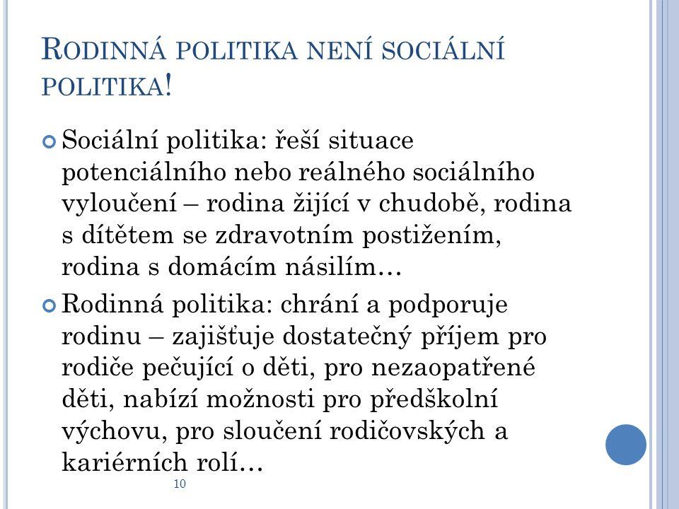 R ODINNÁ POLITIKA NENÍ SOCIÁLNÍ POLITIKA .