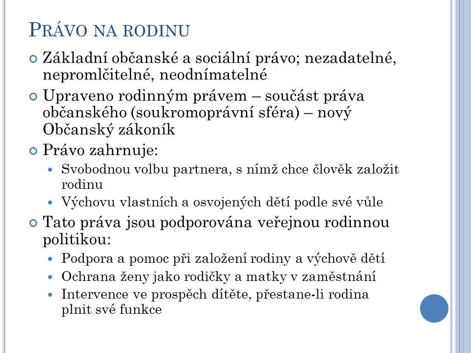 V YPLACENÉ DÁVKY STÁTNÍ SOCIÁLNÍ PODPORY V ČR ( V MIL.