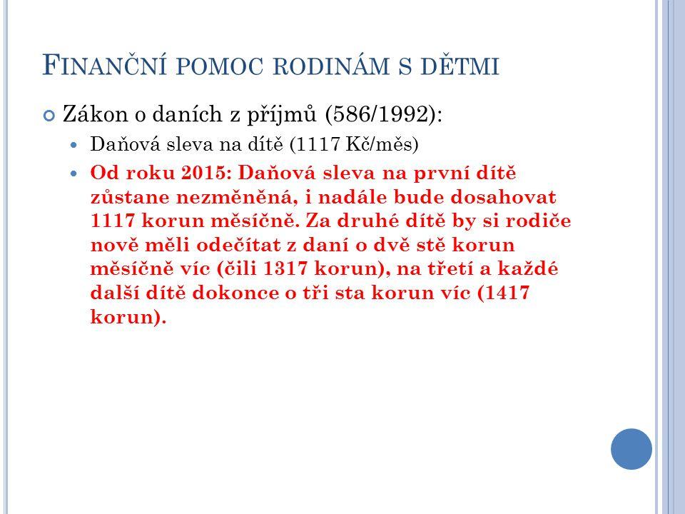 F INANČNÍ POMOC RODINÁM S DĚTMI Zákon o nemocenském pojištění (187/2006): ochrana ženy v době těhotenství a mateřství, nárok na ošetřovné, na vyrovnávací příspěvek Zákon o důchodovém pojištění (155/1995): Vdovský/vdovecký důchod, sirotčí důchod Zákon o státní sociální podpoře (117/1995): Přídavek na dítě Rodičovský příspěvek (netestovaná dávka) Příspěvek na bydlení Porodné Pohřebné