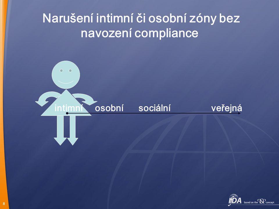 8 Narušení intimní či osobní zóny bez navození compliance intimní osobní sociální veřejná