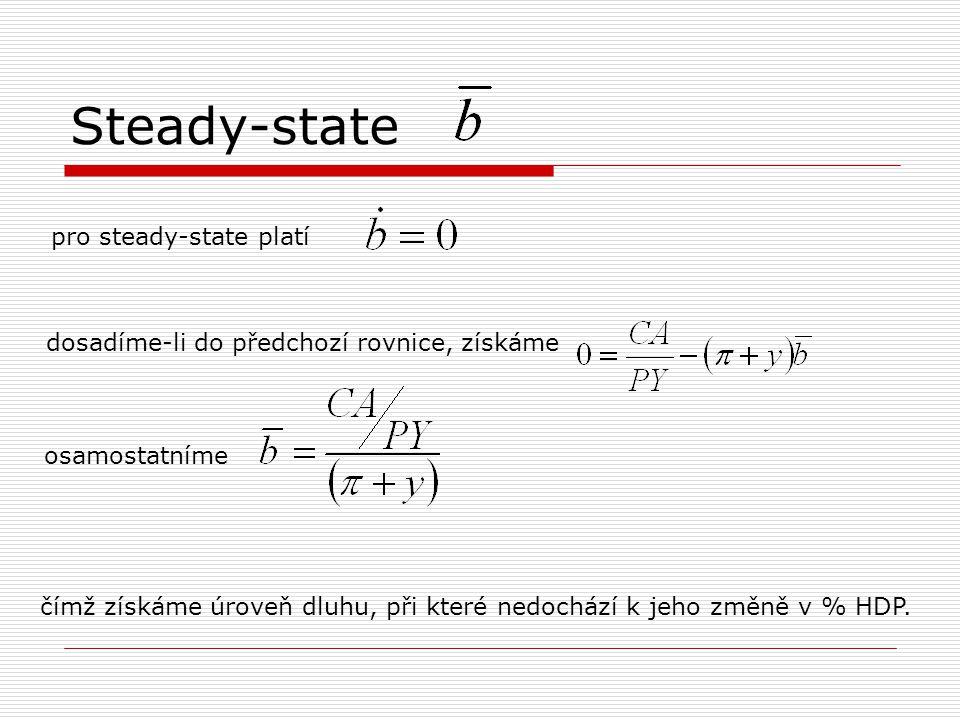 dosadíme-li do předchozí rovnice, získáme Steady-state pro steady-state platí osamostatníme čímž získáme úroveň dluhu, při které nedochází k jeho změn