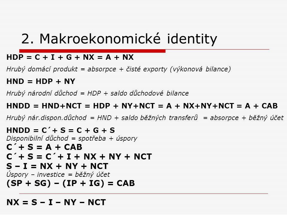 2. Makroekonomické identity HDP = C + I + G + NX = A + NX Hrubý domácí produkt = absorpce + čisté exporty (výkonová bilance) HND = HDP + NY Hrubý náro