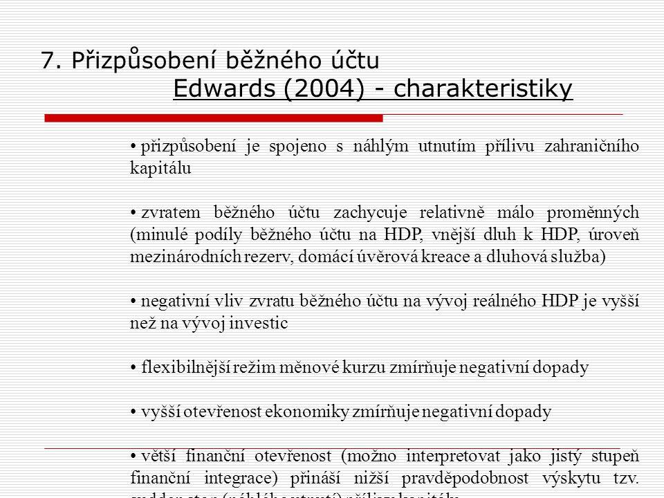 7. Přizpůsobení běžného účtu Edwards (2004) - charakteristiky přizpůsobení je spojeno s náhlým utnutím přílivu zahraničního kapitálu zvratem běžného ú