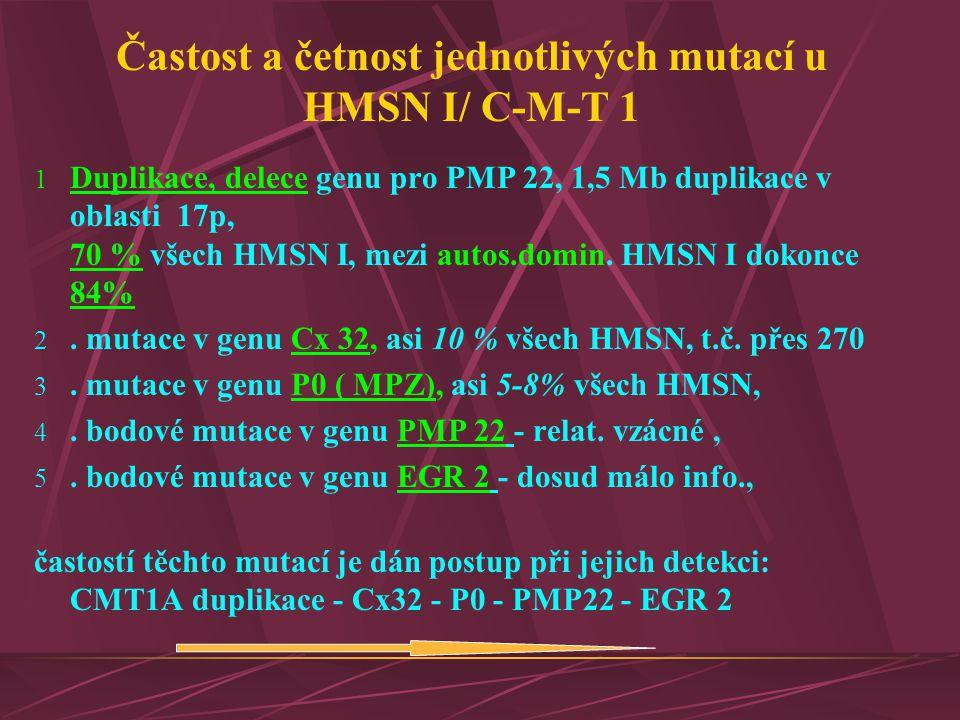 Častost a četnost jednotlivých mutací u HMSN I/ C-M-T 1  Duplikace, delece genu pro PMP 22, 1,5 Mb duplikace v oblasti 17p, 70 % všech HMSN I, mezi a
