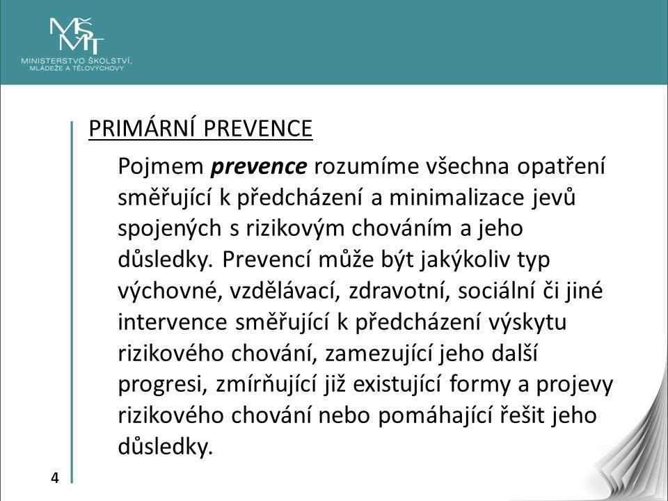 4 PRIMÁRNÍ PREVENCE Pojmem prevence rozumíme všechna opatření směřující k předcházení a minimalizace jevů spojených s rizikovým chováním a jeho důsledky.