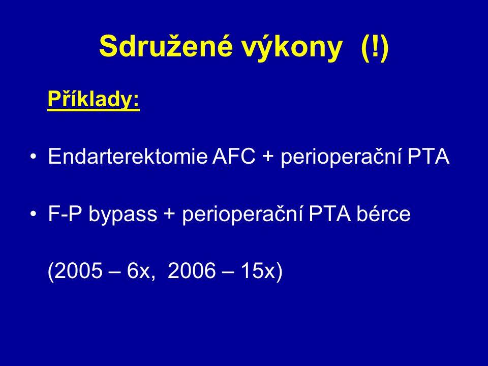 Sdružené výkony (!) Příklady: Endarterektomie AFC + perioperační PTA F-P bypass + perioperační PTA bérce (2005 – 6x, 2006 – 15x)