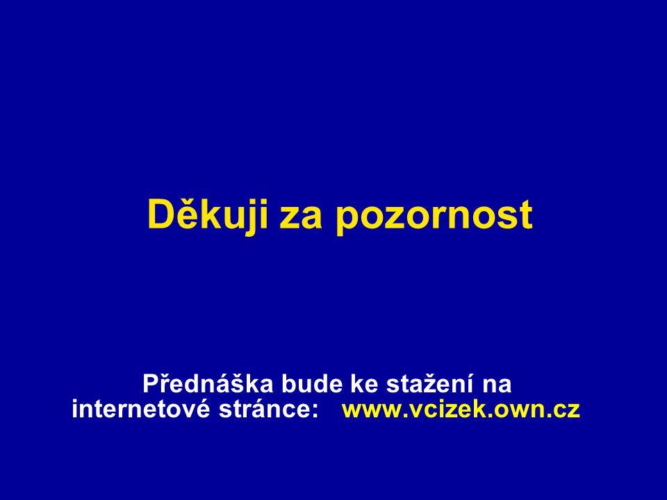 Děkuji za pozornost Přednáška bude ke stažení na internetové stránce: www.vcizek.own.cz