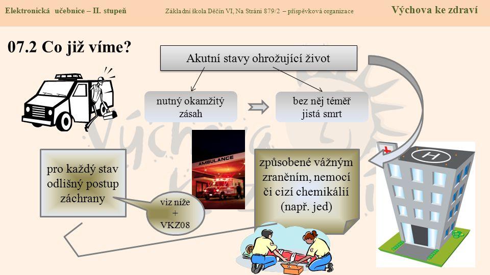 07.3 Jaké si řekneme nové termíny a názvy.Elektronická učebnice - II.