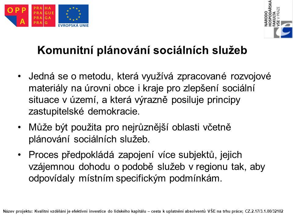 Název projektu: Kvalitní vzdělání je efektivní investice do lidského kapitálu – cesta k uplatnění absolventů VŠE na trhu práce; CZ.2.17/3.1.00/32102 Komunitní plánování sociálních služeb Komunitní plánování sociálních služeb je metodou, která je nejúčinnější v prostředí, kde existuje trh sociálních služeb a kde participují tři základní zúčastněné strany: zadavatelé, poskytovatelé a uživatelé sociálních služeb.