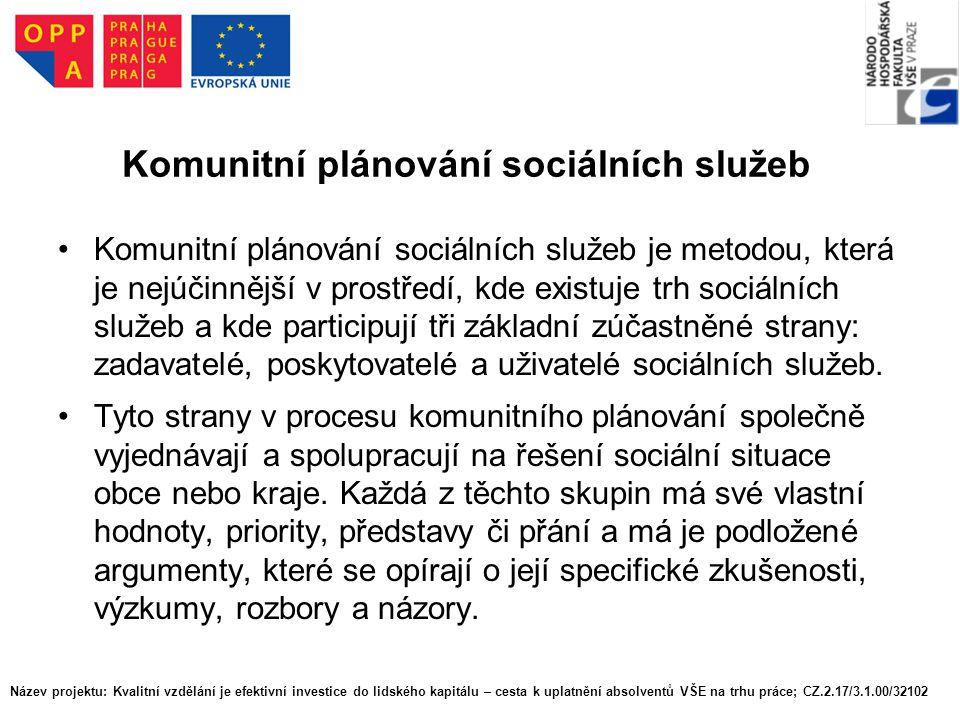 Název projektu: Kvalitní vzdělání je efektivní investice do lidského kapitálu – cesta k uplatnění absolventů VŠE na trhu práce; CZ.2.17/3.1.00/32102 Komunitní plánování sociálních služeb Zadavateli se rozumí subjekty, které jsou zodpovědné za zajištění sociálních služeb.