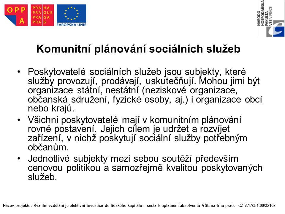 Název projektu: Kvalitní vzdělání je efektivní investice do lidského kapitálu – cesta k uplatnění absolventů VŠE na trhu práce; CZ.2.17/3.1.00/32102 Komunitní plánování sociálních služeb Nejpočetnější skupinou z výše uvedených jsou uživatelé sociálních služeb.
