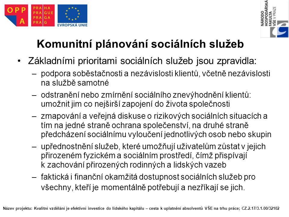 Název projektu: Kvalitní vzdělání je efektivní investice do lidského kapitálu – cesta k uplatnění absolventů VŠE na trhu práce; CZ.2.17/3.1.00/32102 Komunitní plánování sociálních služeb Základními cíli komunitního plánování je dosažení a průběžné obnovování dohody mezi základními subjekty zúčastněnými v procesu poskytování sociálních služeb a dalšími aktivitami spojenými s rozvojem sociálních služeb a sociálních potřeb lokálních nebo regionálních komunit.