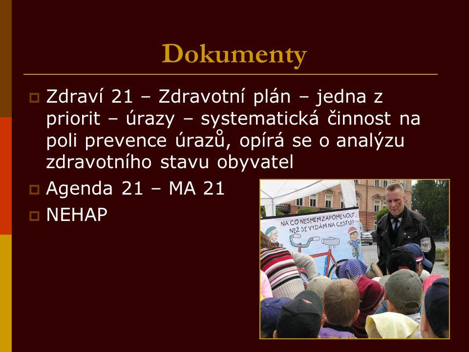 Dokumenty  Zdraví 21 – Zdravotní plán – jedna z priorit – úrazy – systematická činnost na poli prevence úrazů, opírá se o analýzu zdravotního stavu obyvatel  Agenda 21 – MA 21  NEHAP