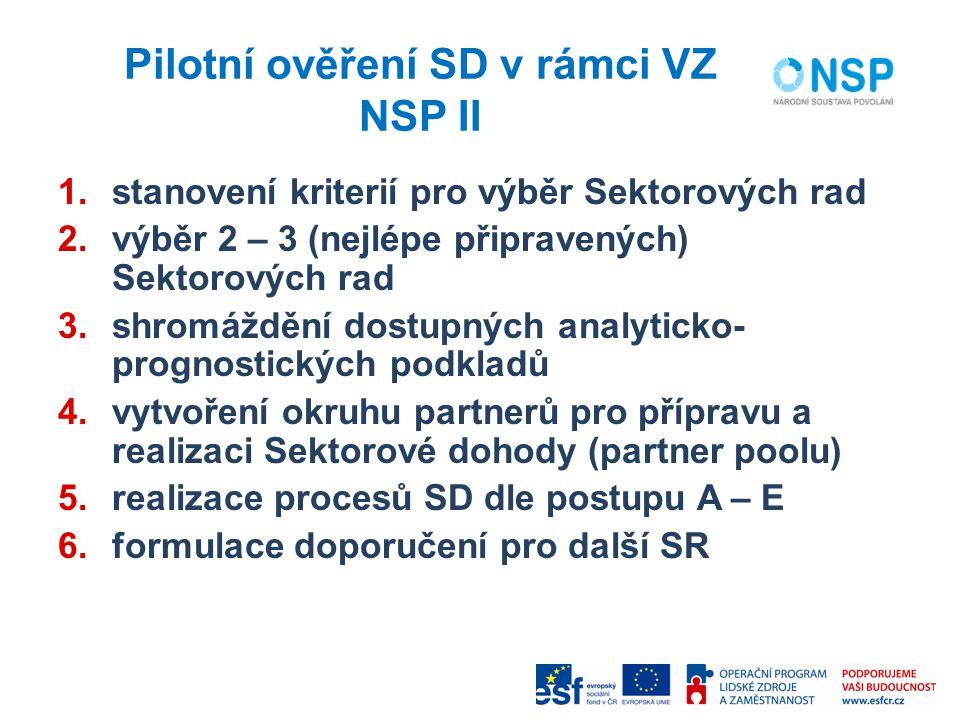 Pilotní ověření SD v rámci VZ NSP II 1.stanovení kriterií pro výběr Sektorových rad 2.výběr 2 – 3 (nejlépe připravených) Sektorových rad 3.shromáždění dostupných analyticko- prognostických podkladů 4.vytvoření okruhu partnerů pro přípravu a realizaci Sektorové dohody (partner poolu) 5.realizace procesů SD dle postupu A – E 6.formulace doporučení pro další SR