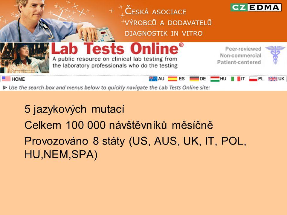 Ideální projekt pro rozvíjení spolupráce s ČSKB!