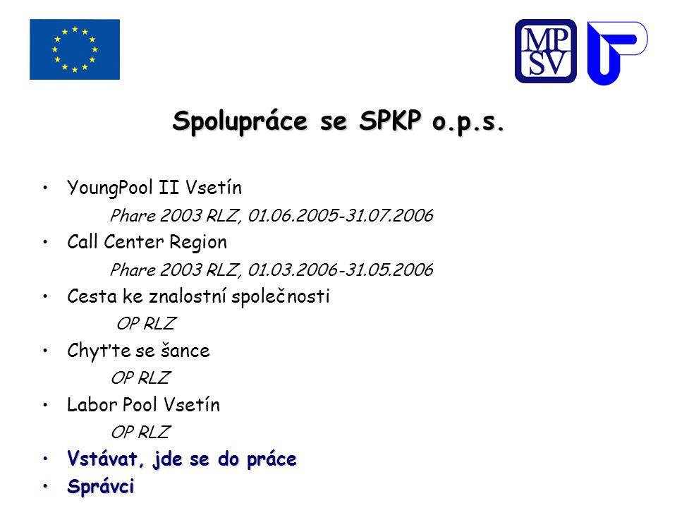Spolupráce se SPKP o.p.s.