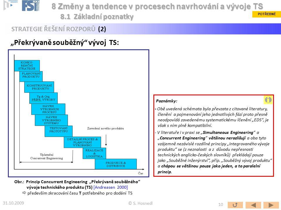 """""""Překrývaně souběžný"""" vývoj TS: Obr.: Princip Concurrent Engineering """"Překrývaně souběžného"""" vývoje technického produktu (TS) [Andreasen 2000]  přede"""