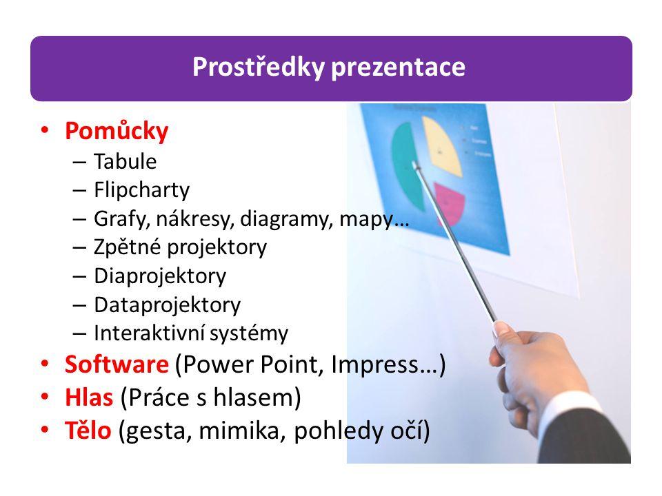 Pomůcky – Tabule – Flipcharty – Grafy, nákresy, diagramy, mapy… – Zpětné projektory – Diaprojektory – Dataprojektory – Interaktivní systémy Software (Power Point, Impress…) Hlas (Práce s hlasem) Tělo (gesta, mimika, pohledy očí) Prostředky prezentace
