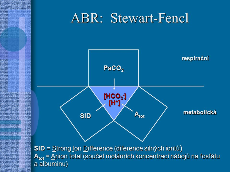 ABR: Stewart-Fencl PaCO 2 [HCO 3 - ] [H + ] SID A tot metabolická respirační SID = Strong Ion Difference (diference silných iontů ) A tot = Anion tota