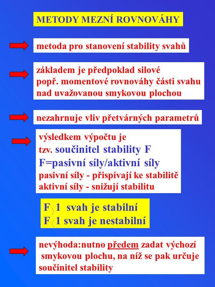 METODY MEZNÍ ROVNOVÁHY metoda pro stanovení stability svahů základem je předpoklad silové popř. momentové rovnováhy části svahu nad uvažovanou smykovo