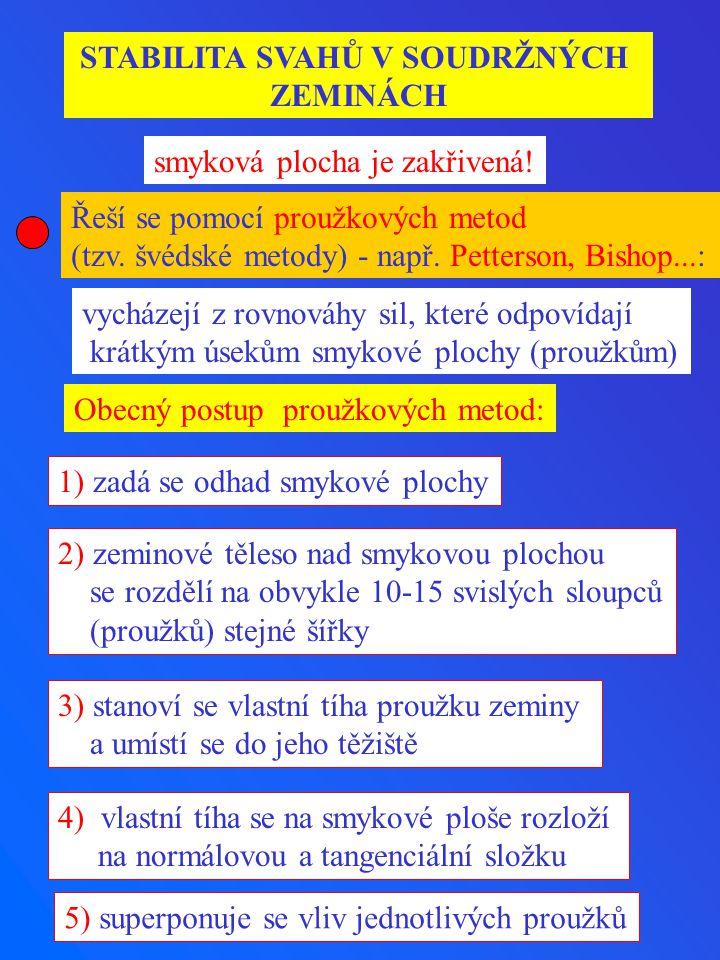 STABILITA SVAHŮ V SOUDRŽNÝCH ZEMINÁCH smyková plocha je zakřivená! Řeší se pomocí proužkových metod (tzv. švédské metody) - např. Petterson, Bishop...