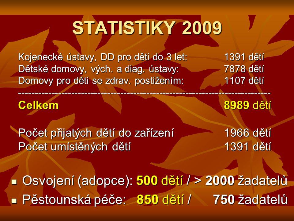 STATISTIKY 2009 Kojenecké ústavy, DD pro děti do 3 let:1391 dětí Dětské domovy, vých.