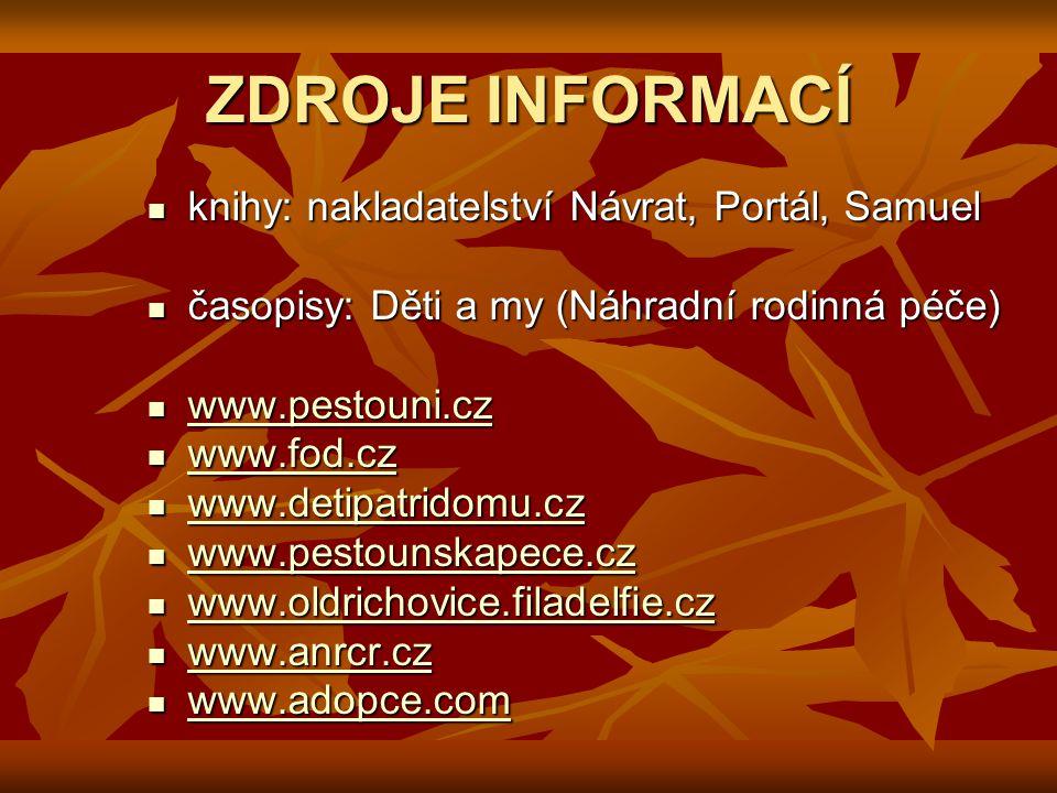 ZDROJE INFORMACÍ knihy: nakladatelství Návrat, Portál, Samuel knihy: nakladatelství Návrat, Portál, Samuel časopisy: Děti a my (Náhradní rodinná péče) časopisy: Děti a my (Náhradní rodinná péče) www.pestouni.cz www.pestouni.cz www.pestouni.cz www.fod.cz www.fod.cz www.fod.cz www.detipatridomu.cz www.detipatridomu.cz www.detipatridomu.cz www.pestounskapece.cz www.pestounskapece.cz www.pestounskapece.cz www.oldrichovice.filadelfie.cz www.oldrichovice.filadelfie.cz www.oldrichovice.filadelfie.cz www.anrcr.cz www.anrcr.cz www.anrcr.cz www.adopce.com www.adopce.com www.adopce.com