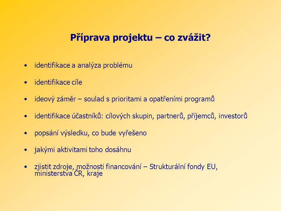 Příprava projektu – co zvážit? identifikace a analýza problému identifikace cíle ideový záměr – soulad s prioritami a opatřeními programů identifikace