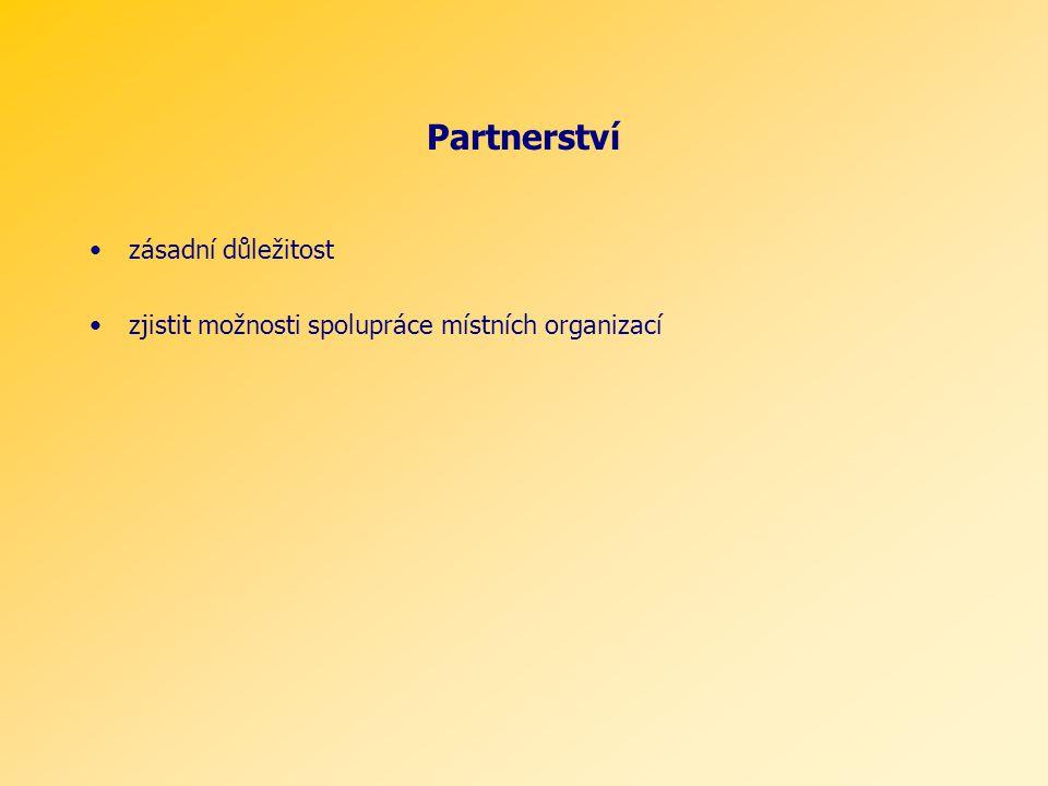 Partnerství zásadní důležitost zjistit možnosti spolupráce místních organizací