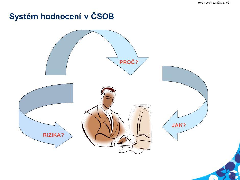 PRG-CQQ006-20050201-12040P1E 1 Systém hodnocení v ČSOB PROČ? JAK? RIZIKA? Hodnocení zaměstnanců