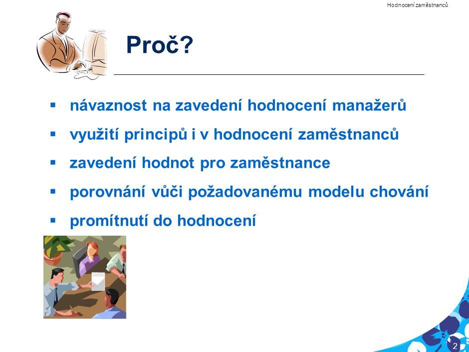 PRG-CQQ006-20050201-12040P1E 2 Proč.