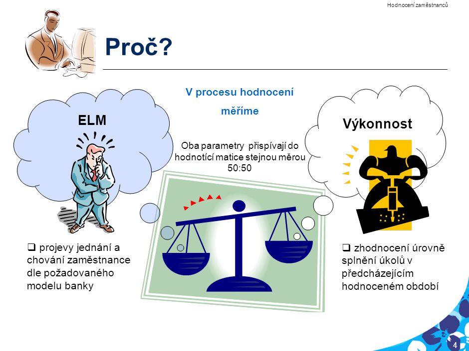 PRG-CQQ006-20050201-12040P1E 4 Proč? ELM V procesu hodnocení měříme  projevy jednání a chování zaměstnance dle požadovaného modelu banky  zhodnocení