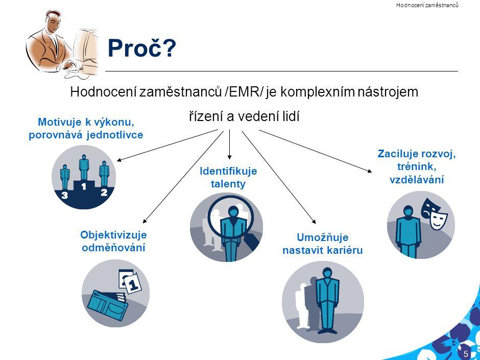 PRG-CQQ006-20050201-12040P1E 5 Proč? Hodnocení zaměstnanců /EMR/ je komplexním nástrojem řízení a vedení lidí Identifikuje talenty Motivuje k výkonu,